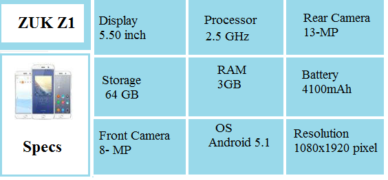 Lenovo ZUK Z1 Specifications