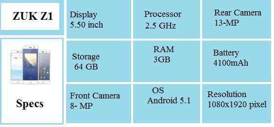 ZUK Z1 specifications