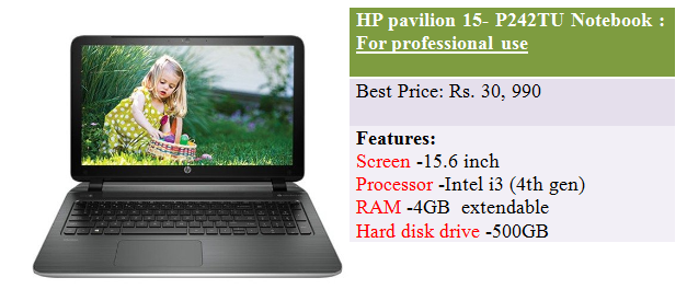 HP pavilion 15- P242TU Notebook full specifications