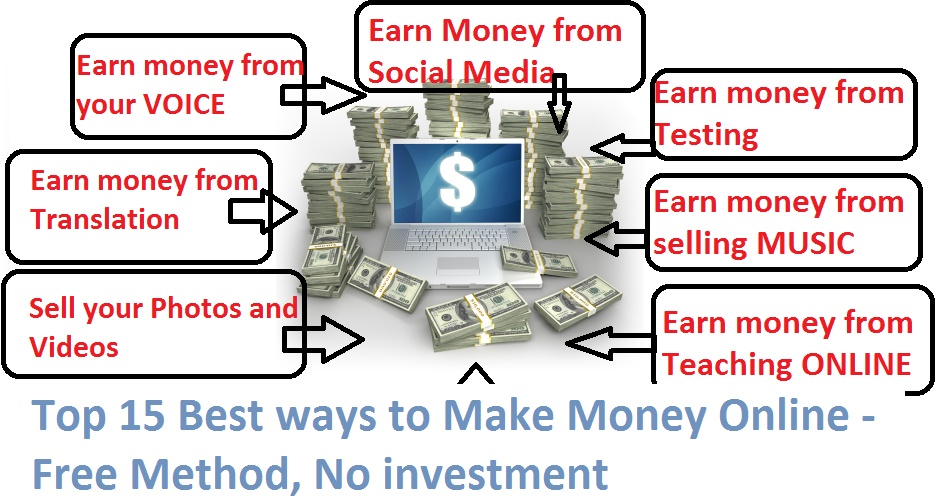 Top 10 Best ways to Make Money Online - Free Method, No investment