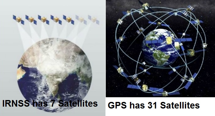 Constellation size of IRNSS vs GPS