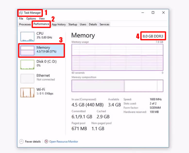 How to Check RAM Type in Windows 10 - Top 2 Methods - Using Task Manager Application